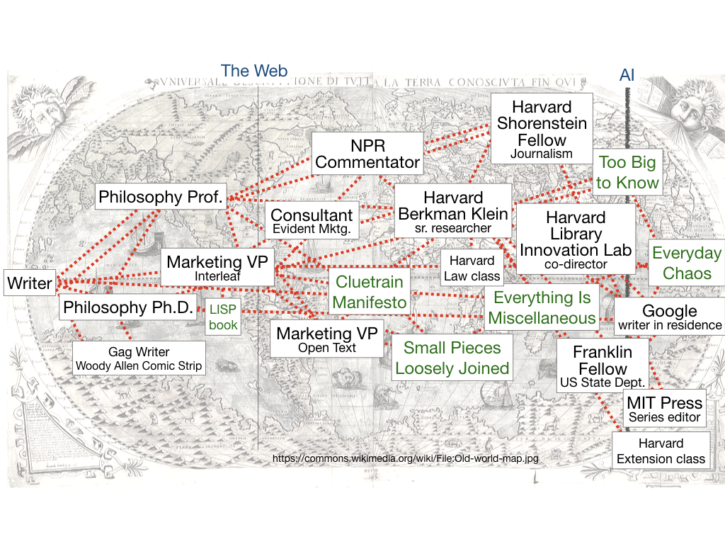 career map